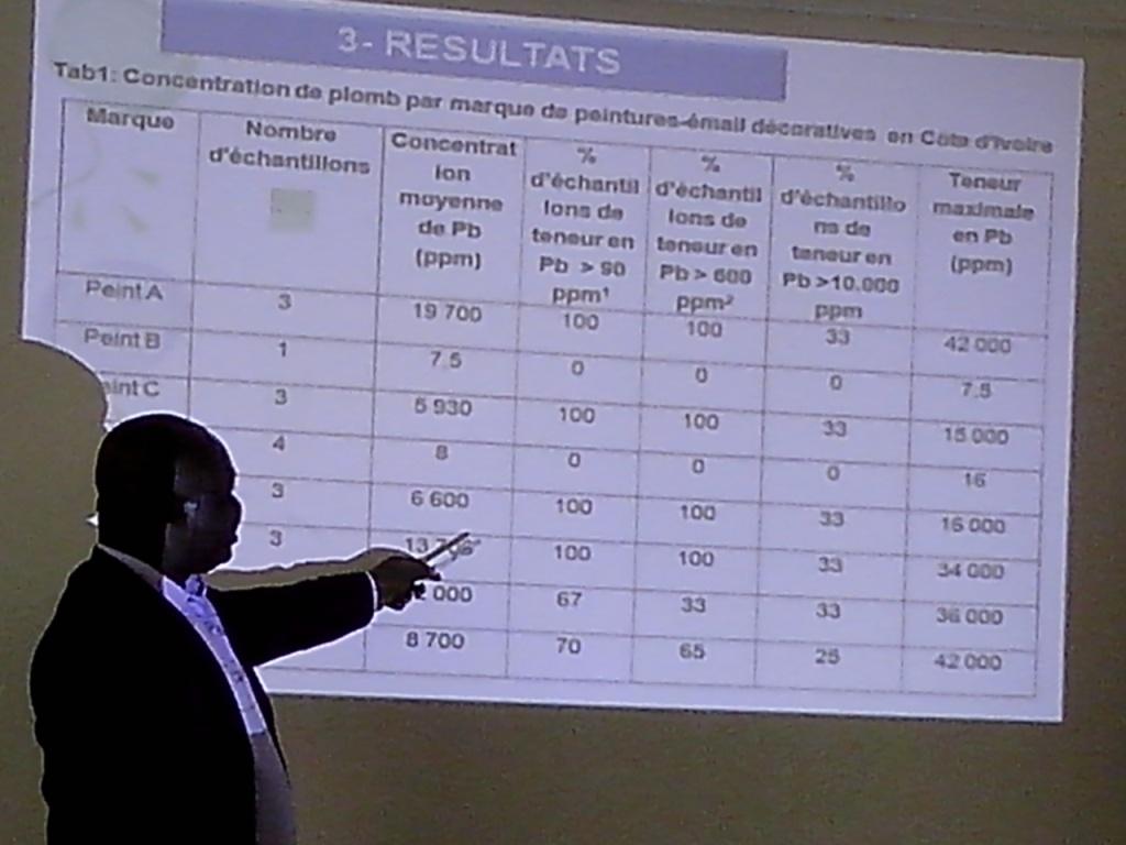 Tableau des résultats (Photo Badra)